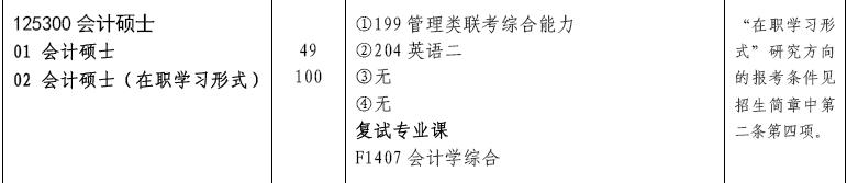 湖南大学2016年在职研究生双证会计硕士mpacc招生